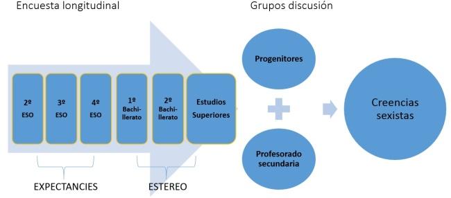 genero-educacion_metodologia