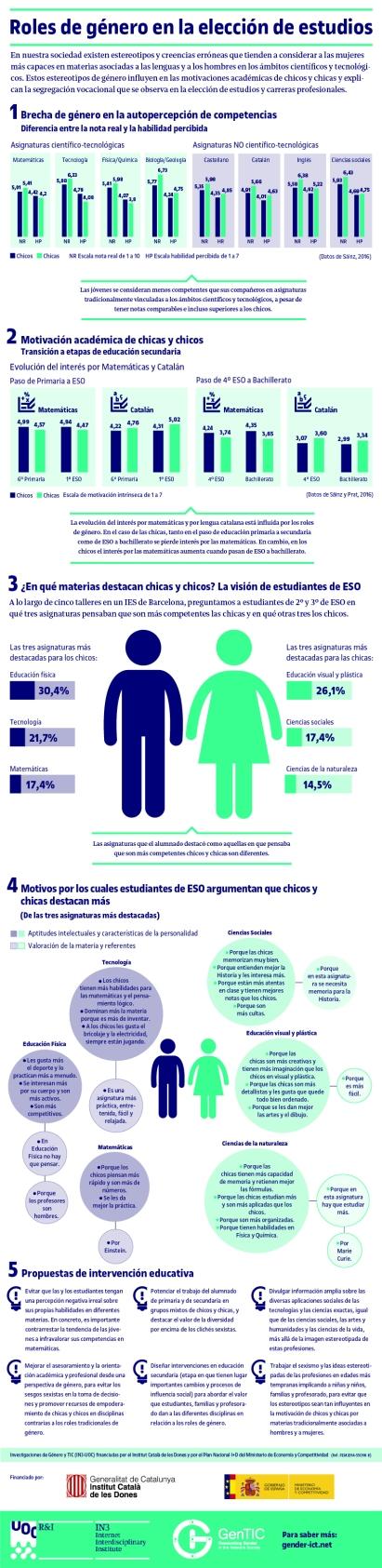 Infografia-web-CAS-OK